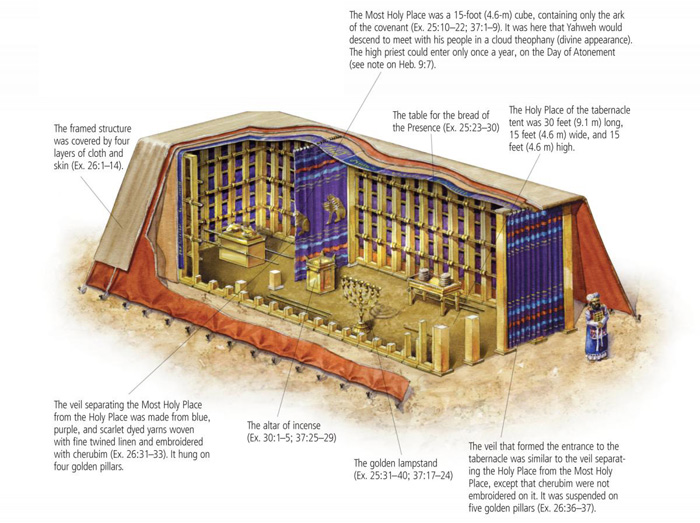The Tabernacle Tent