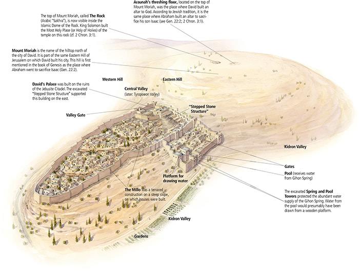 Jerusalem In the Time of David