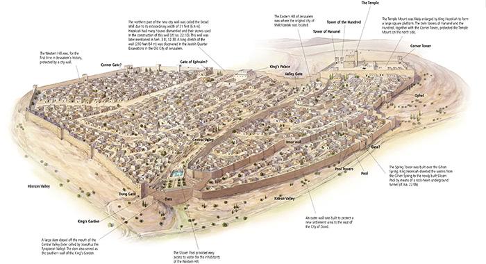 Jerusalem in the Time of Hezekiah