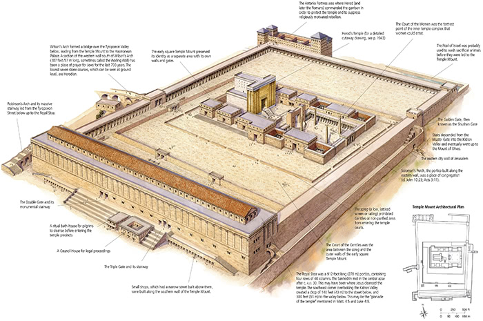 The Temple Mount in the time of Jesus