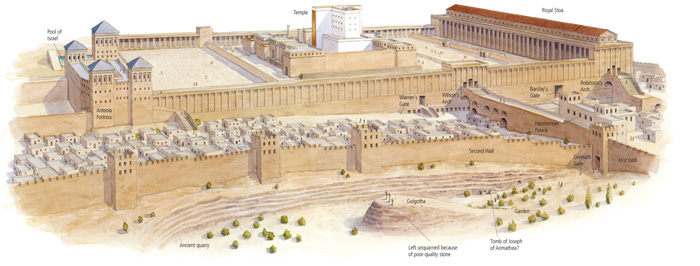 Golgotha and the Temple Mount