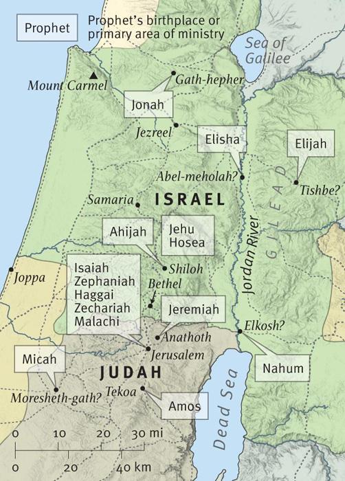 Prophets of Israel and Judah